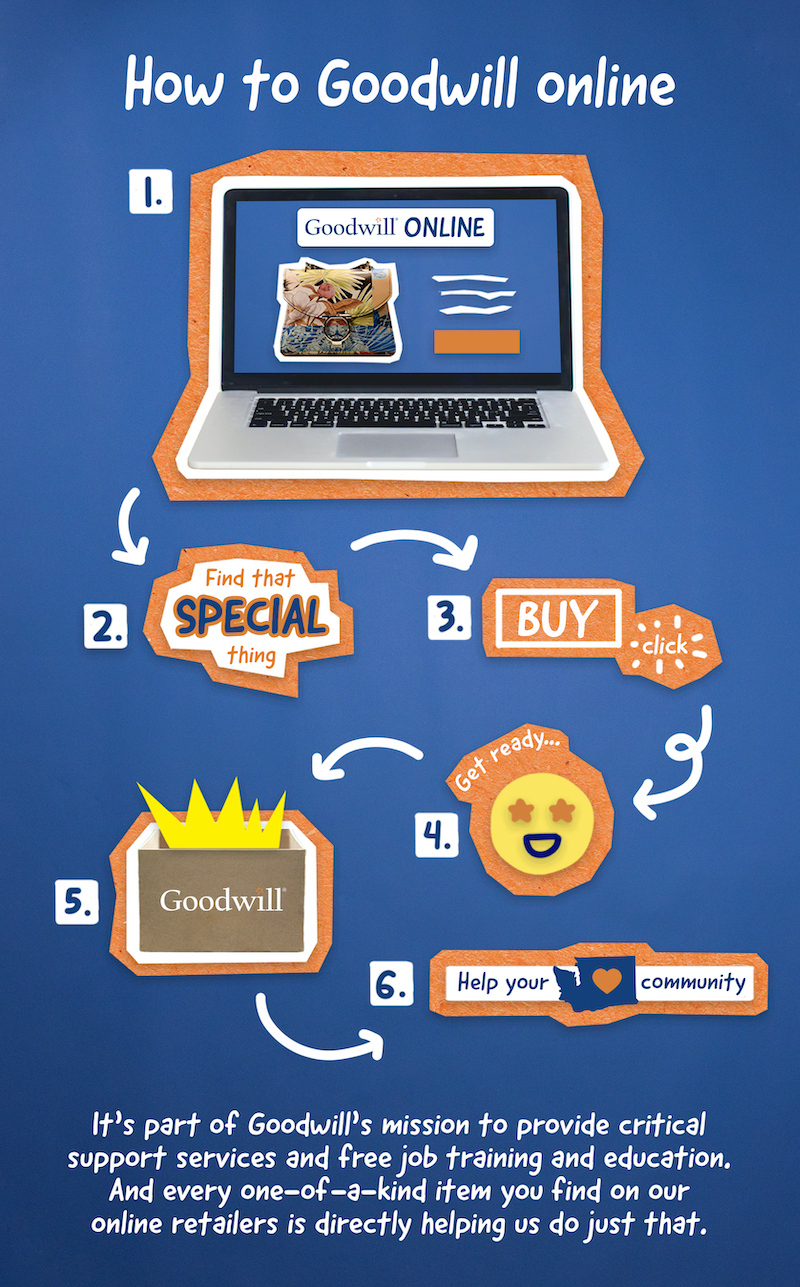 How to Goodwill online